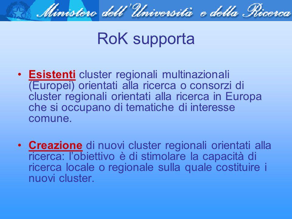 RoK supporta Esistenti cluster regionali multinazionali (Europei) orientati alla ricerca o consorzi di cluster regionali orientati alla ricerca in Eur