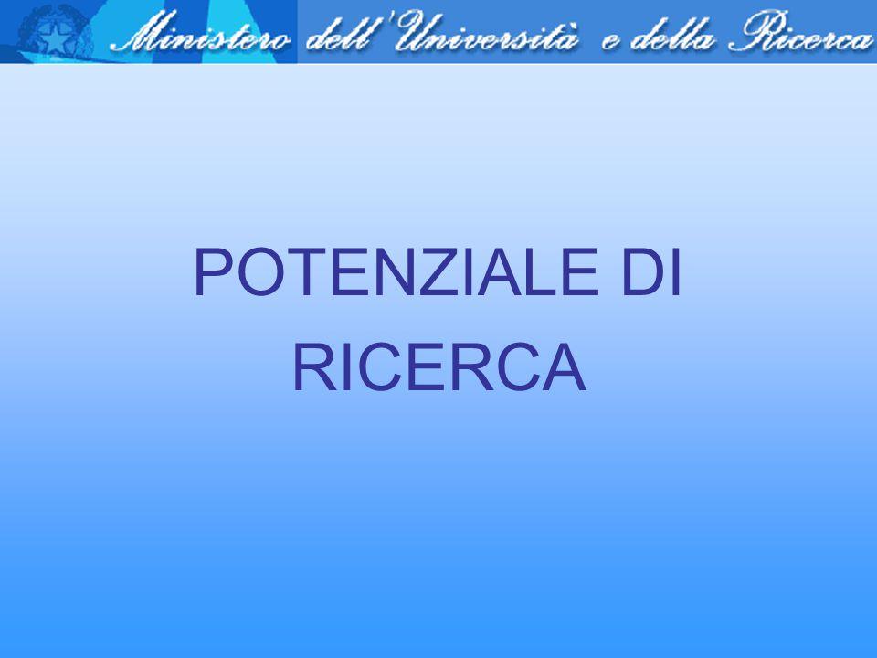 POTENZIALE DI RICERCA