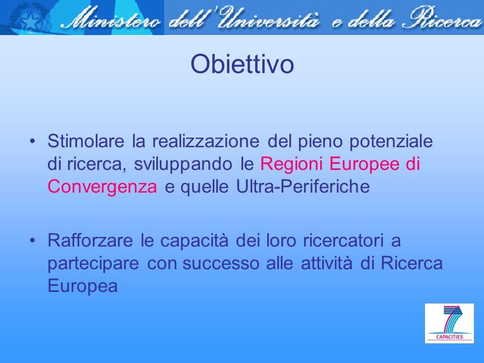 Obiettivo Stimolare la realizzazione del pieno potenziale di ricerca, sviluppando le Regioni Europee di Convergenza e quelle Ultra-Periferiche Rafforz