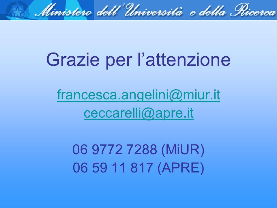 Grazie per l'attenzione francesca.angelini@miur.it ceccarelli@apre.it 06 9772 7288 (MiUR) 06 59 11 817 (APRE)