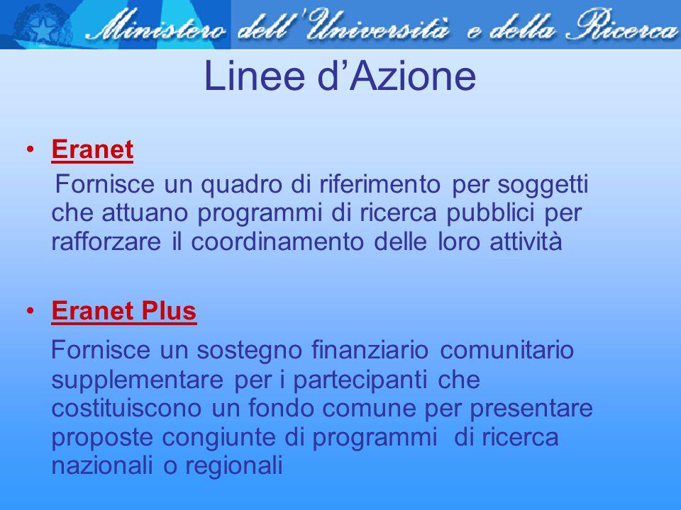 Linee d'Azione Eranet Fornisce un quadro di riferimento per soggetti che attuano programmi di ricerca pubblici per rafforzare il coordinamento delle l