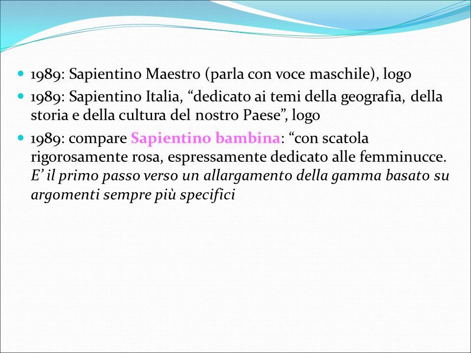 1989: Sapientino Maestro (parla con voce maschile), logo 1989: Sapientino Italia, dedicato ai temi della geografia, della storia e della cultura del nostro Paese , logo 1989: compare Sapientino bambina: con scatola rigorosamente rosa, espressamente dedicato alle femminucce.