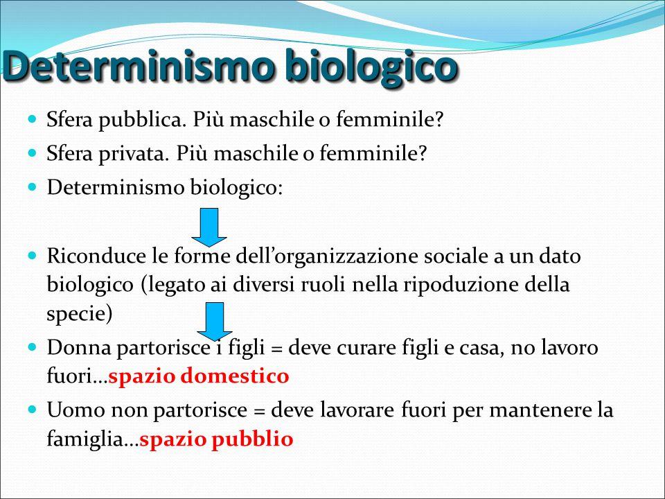 Determinismo biologico Sfera pubblica. Più maschile o femminile? Sfera privata. Più maschile o femminile? Determinismo biologico: Riconduce le forme d