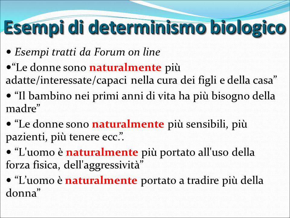 """Esempi di determinismo biologico Esempi tratti da Forum on line """"Le donne sono naturalmente più adatte/interessate/capaci nella cura dei figli e della"""