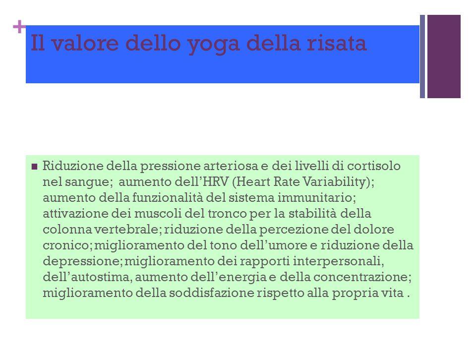 + Il valore dello yoga della risata Riduzione della pressione arteriosa e dei livelli di cortisolo nel sangue; aumento dell'HRV (Heart Rate Variability); aumento della funzionalità del sistema immunitario; attivazione dei muscoli del tronco per la stabilità della colonna vertebrale; riduzione della percezione del dolore cronico; miglioramento del tono dell'umore e riduzione della depressione; miglioramento dei rapporti interpersonali, dell'autostima, aumento dell'energia e della concentrazione; miglioramento della soddisfazione rispetto alla propria vita.