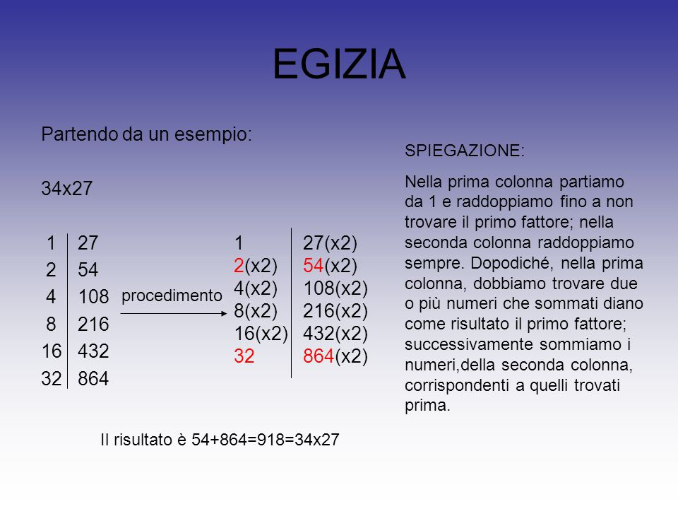 EGIZIA Partendo da un esempio: 34x27 1 27 2 54 4 108 8 216 16 432 32 864 procedimento 1 2(x2) 4(x2) 8(x2) 16(x2) 32 27(x2) 54(x2) 108(x2) 216(x2) 432(