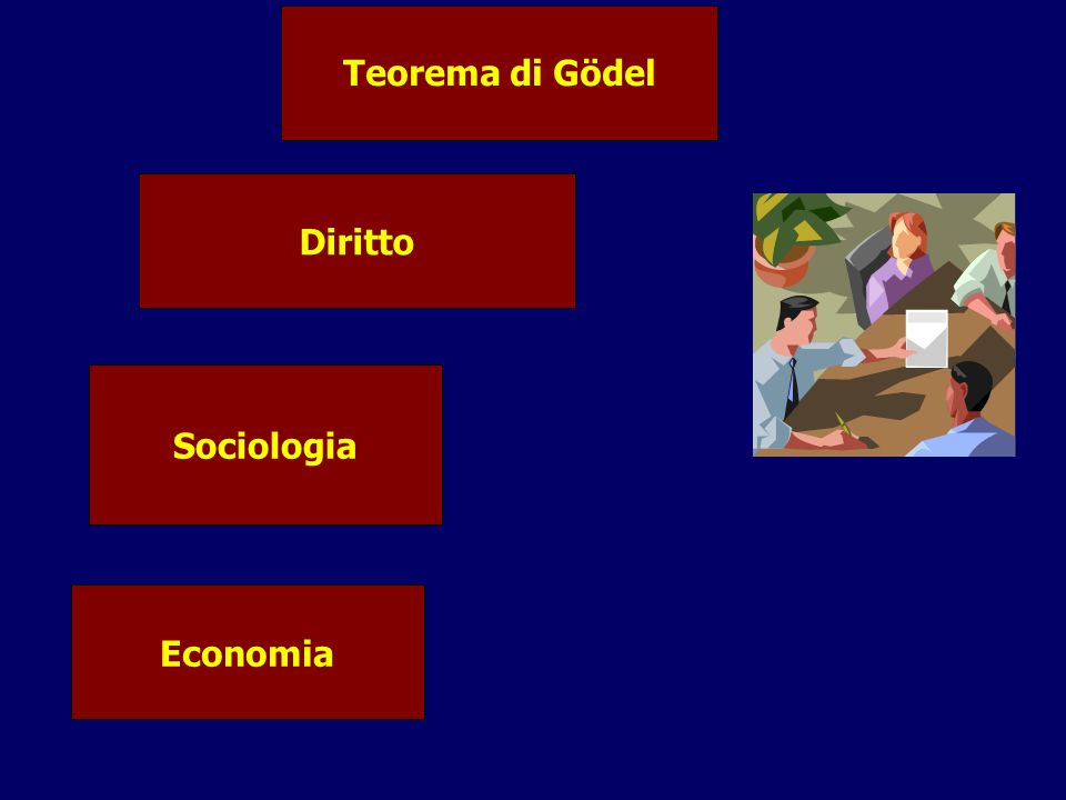 Diritto Sociologia Teorema di Gödel Economia
