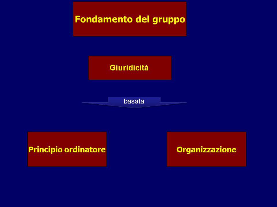 Elemento materiale Elemento formale basata Si ha fenomeno giuridico quando: si ha un fatto razionale di composizione di interessi ed una o più regole che stabilizzano nel tempo tale composizione