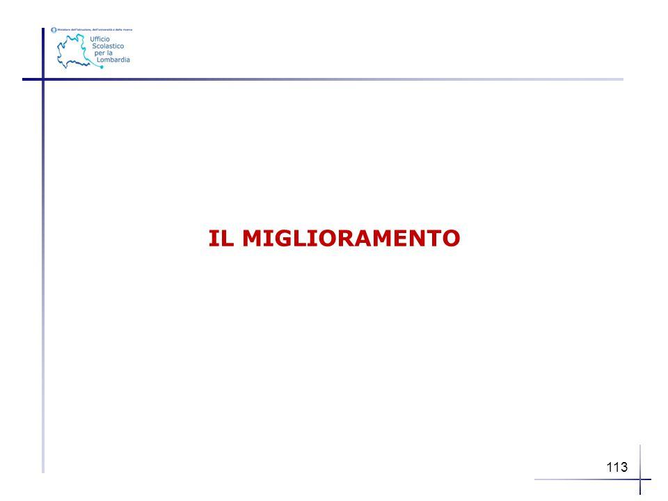 IL MIGLIORAMENTO 113