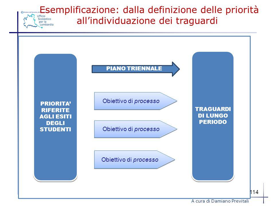 PRIORITA' RIFERITE AGLI ESITI DEGLI STUDENTI TRAGUARDI DI LUNGO PERIODO PIANO TRIENNALE Obiettivo di processo Esemplificazione: dalla definizione dell