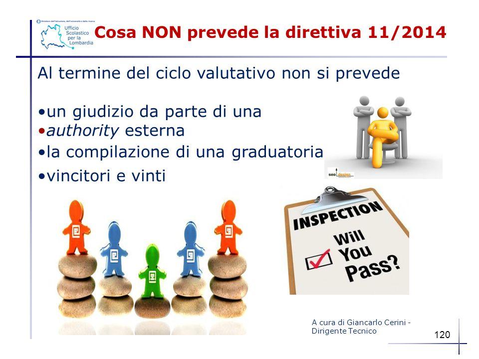 Cosa NON prevede la direttiva 11/2014 Al termine del ciclo valutativo non si prevede un giudizio da parte di una authority esterna la compilazione di