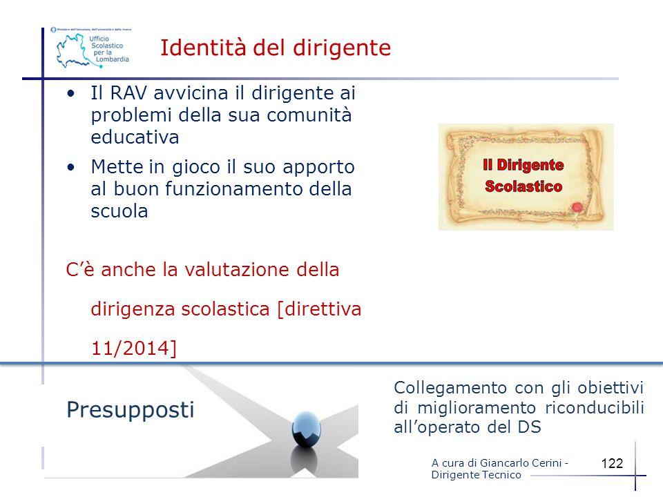 Identità del dirigente Collegamento con gli obiettivi di miglioramento riconducibili all'operato del DS Presupposti Il RAV avvicina il dirigente ai pr