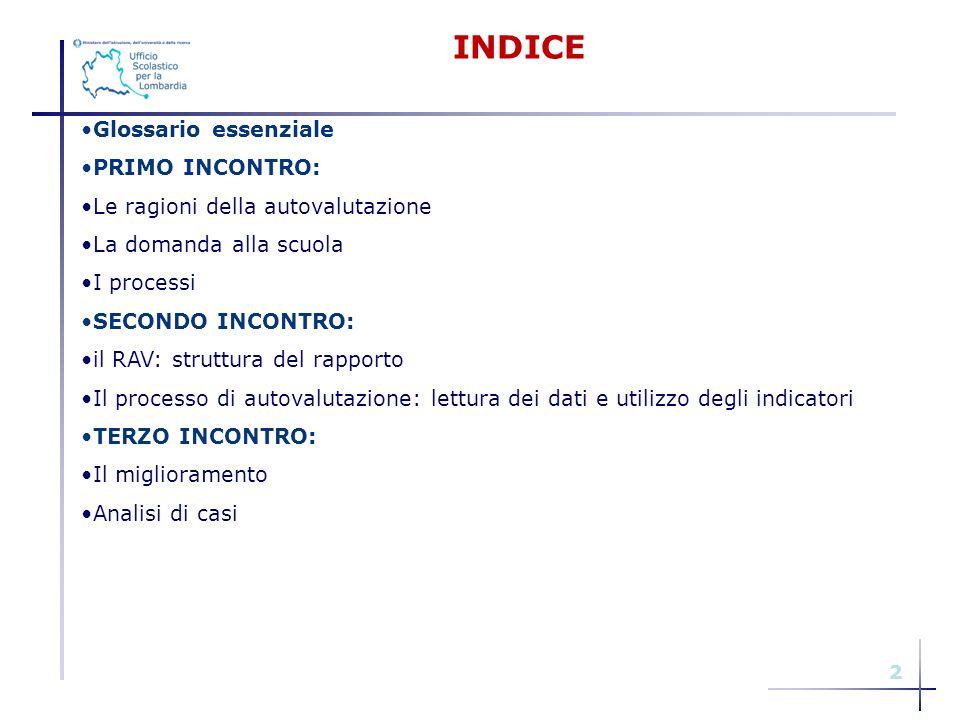 3.3 I PROCESSI (A) A.Pratiche educative e didattiche AREA SOTTOAREA 3.3.1.