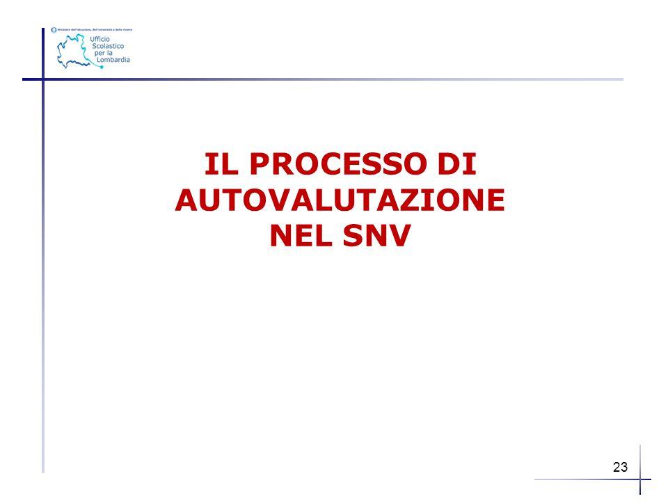 IL PROCESSO DI AUTOVALUTAZIONE NEL SNV 23