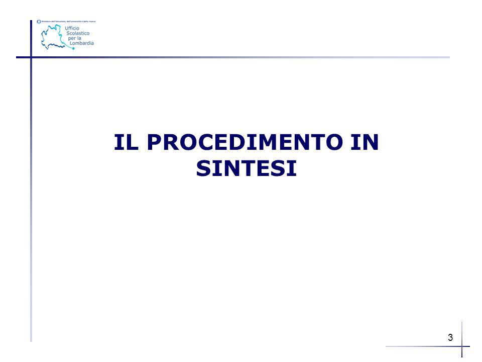 PROCESSI – PRATICHE EDUCATIVE E DIDATTICHE AMBITOAREASOTTOAREAINDICATORE Processi Pratiche educative e didattiche 3.1.