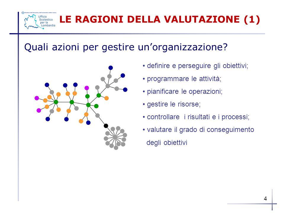 La programmazione comincia con il controllo; la definizione e il raggiungimento degli obiettivi cominciano con la valutazione Controllo e valutazione non stanno in coda al processo, ma ne alimentano la continuità LE RAGIONI DELLA VALUTAZIONE (2) 5