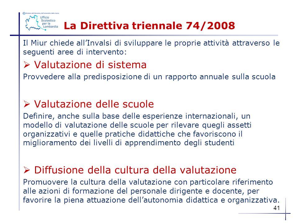 La Direttiva triennale 74/2008 Il Miur chiede all'Invalsi di sviluppare le proprie attività attraverso le seguenti aree di intervento:  Valutazione d