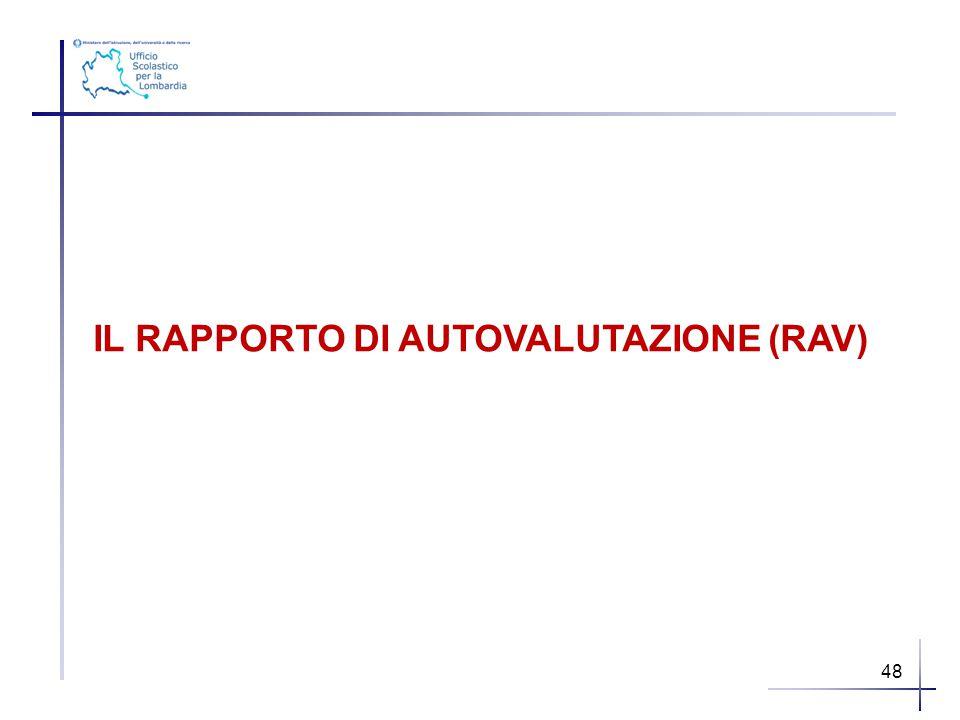 IL RAPPORTO DI AUTOVALUTAZIONE (RAV) 48