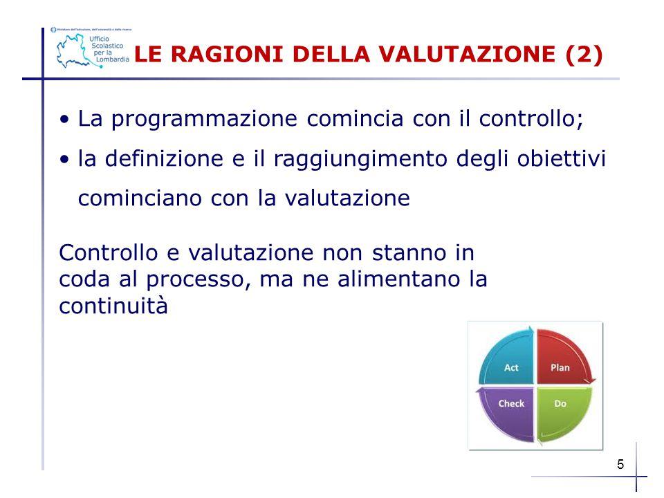 Verso l'autovalutazione – I riferimenti normativi 36