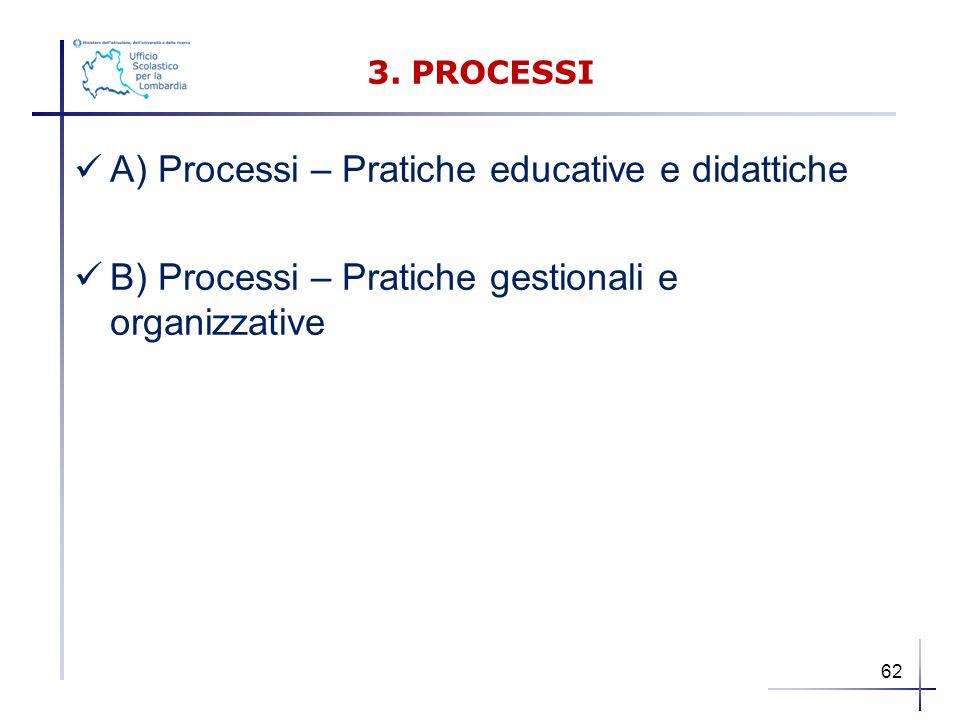 3. PROCESSI A) Processi – Pratiche educative e didattiche B) Processi – Pratiche gestionali e organizzative 62