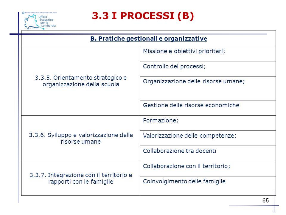 3.3 I PROCESSI (B) B. Pratiche gestionali e organizzative 3.3.5. Orientamento strategico e organizzazione della scuola Missione e obiettivi prioritari