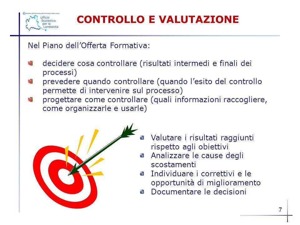 CONTROLLO E VALUTAZIONE Nel Piano dell'Offerta Formativa: decidere cosa controllare (risultati intermedi e finali dei processi) prevedere quando contr
