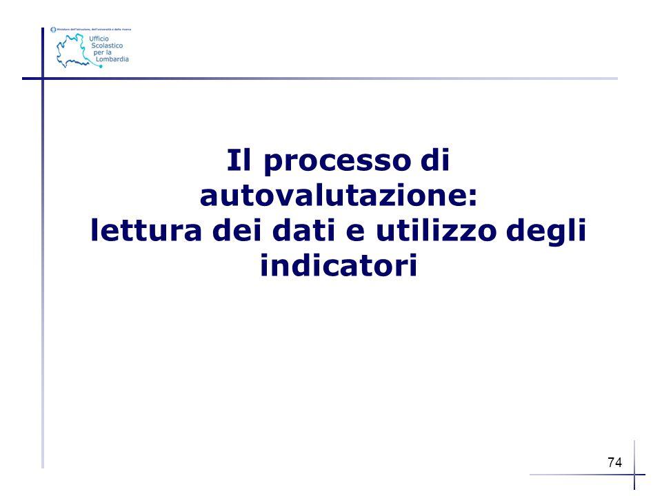 Il processo di autovalutazione: lettura dei dati e utilizzo degli indicatori 74