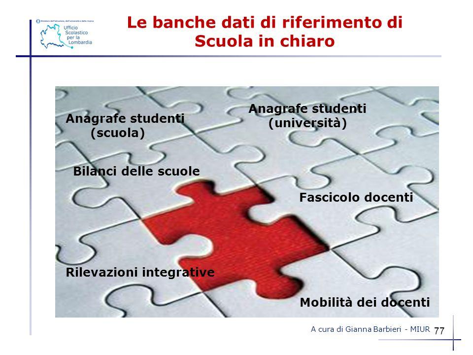 Anagrafe studenti (scuola) Rilevazioni integrative Mobilità dei docenti Bilanci delle scuole Fascicolo docenti Le banche dati di riferimento di Scuola