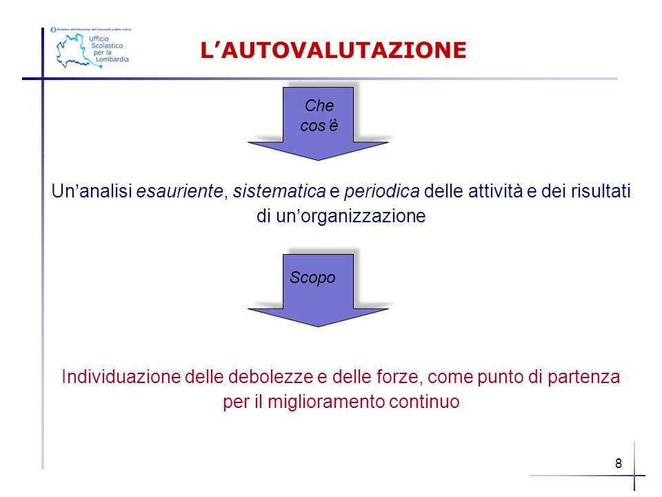 AMBITI, AREE, INDICATORI - CONTESTO AMBITOAREAINDICATORE Contesto 1.1.