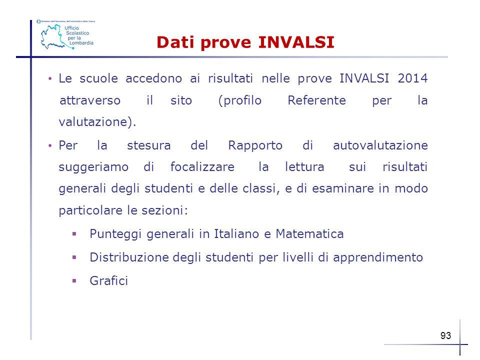 Dati prove INVALSI Le scuole accedono ai risultati nelle prove INVALSI 2014 attraverso il sito (profilo Referente per la valutazione). Per la stesura