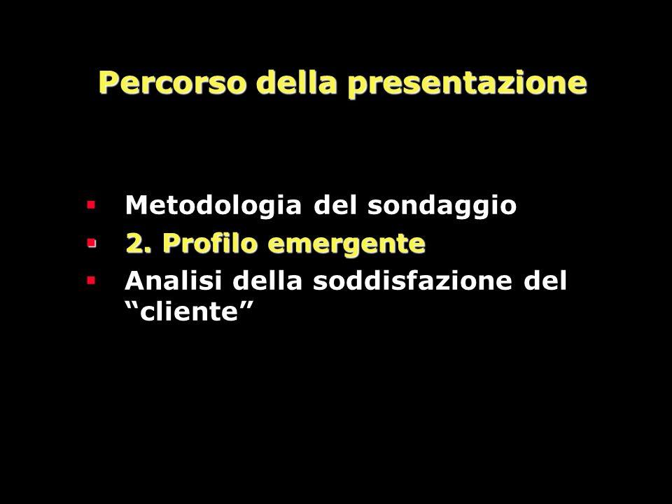  Metodologia del sondaggio  2.