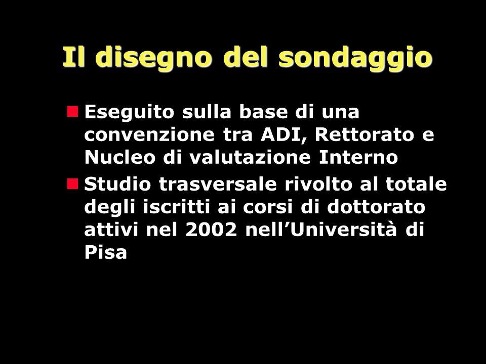 Il disegno del sondaggio nEseguito sulla base di una convenzione tra ADI, Rettorato e Nucleo di valutazione Interno nStudio trasversale rivolto al totale degli iscritti ai corsi di dottorato attivi nel 2002 nell'Università di Pisa