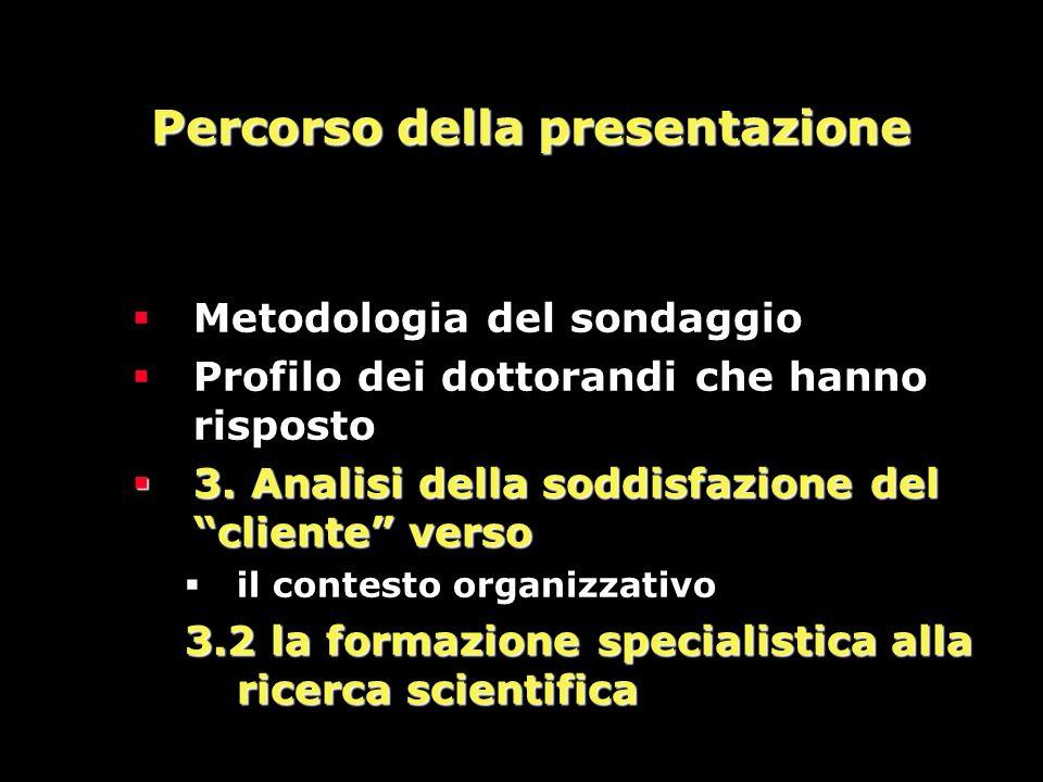  Metodologia del sondaggio  Profilo dei dottorandi che hanno risposto  3.