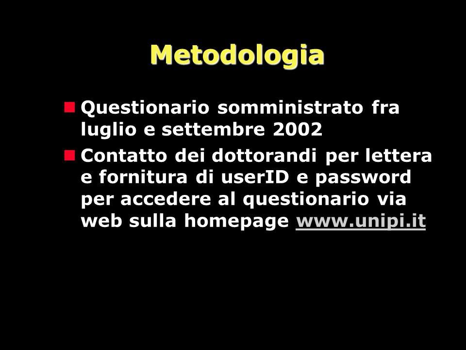 Metodologia nQuestionario somministrato fra luglio e settembre 2002 nContatto dei dottorandi per lettera e fornitura di userID e password per accedere al questionario via web sulla homepage www.unipi.it www.unipi.it
