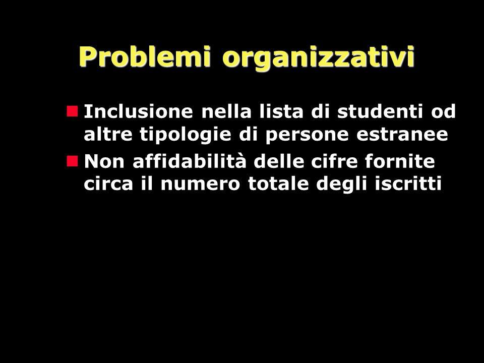 Problemi organizzativi nInclusione nella lista di studenti od altre tipologie di persone estranee nNon affidabilità delle cifre fornite circa il numero totale degli iscritti