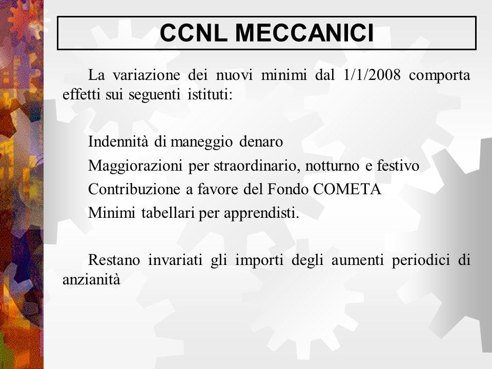 CCNL MECCANICI La variazione dei nuovi minimi dal 1/1/2008 comporta effetti sui seguenti istituti: Indennità di maneggio denaro Maggiorazioni per stra