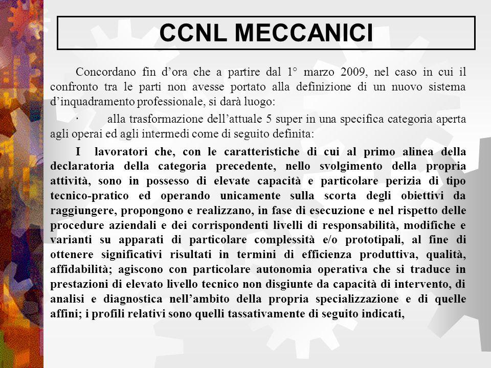 CCNL MECCANICI Concordano fin d'ora che a partire dal 1° marzo 2009, nel caso in cui il confronto tra le parti non avesse portato alla definizione di