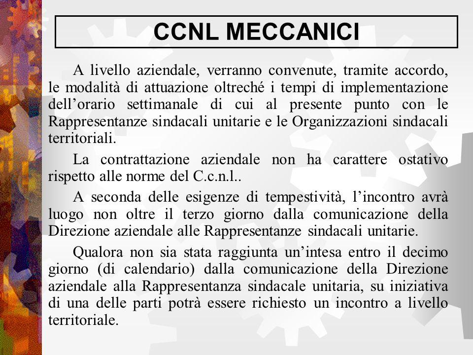 CCNL MECCANICI A livello aziendale, verranno convenute, tramite accordo, le modalità di attuazione oltreché i tempi di implementazione dell'orario set