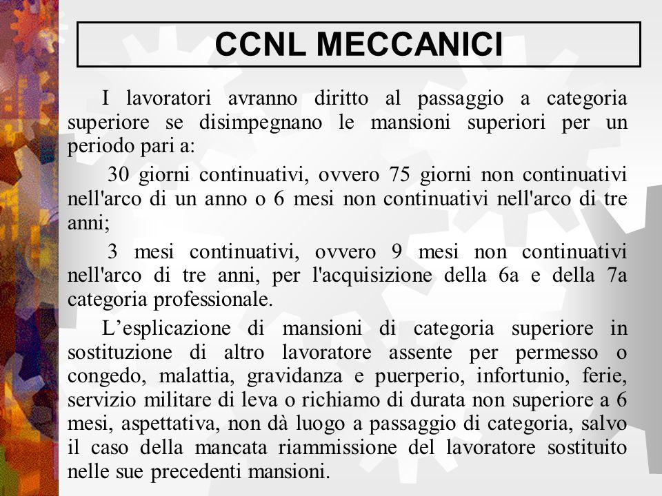 CCNL MECCANICI I lavoratori avranno diritto al passaggio a categoria superiore se disimpegnano le mansioni superiori per un periodo pari a: 30 giorni