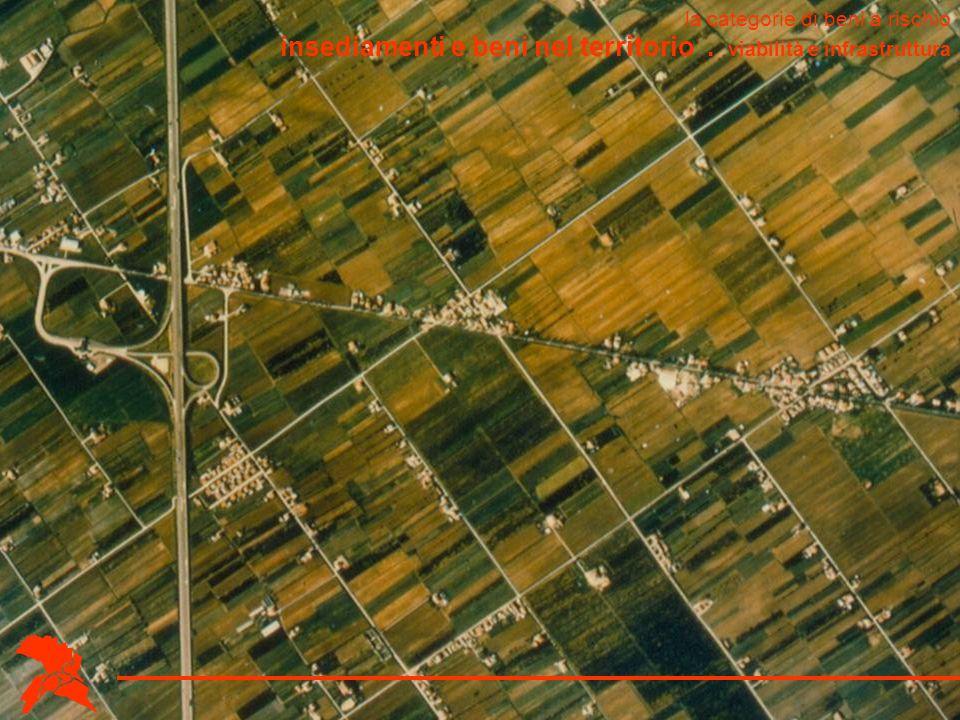 insediamenti e beni nel territorio. viabilità e infrastruttura la categorie di beni a rischio