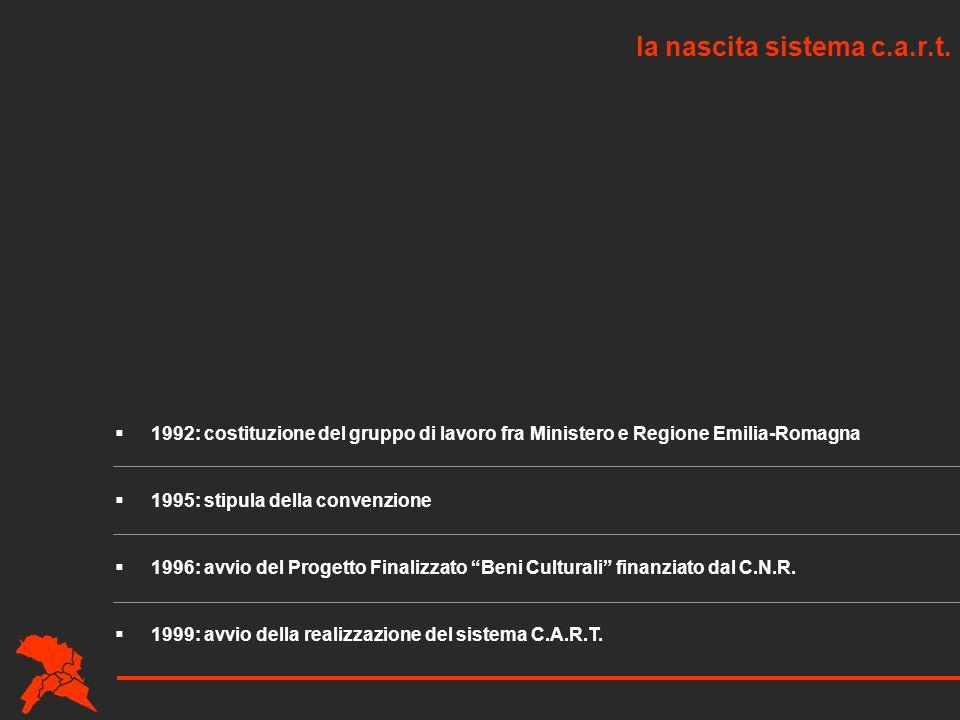 la nascita sistema c.a.r.t.  1992: costituzione del gruppo di lavoro fra Ministero e Regione Emilia-Romagna  1995: stipula della convenzione  1996: