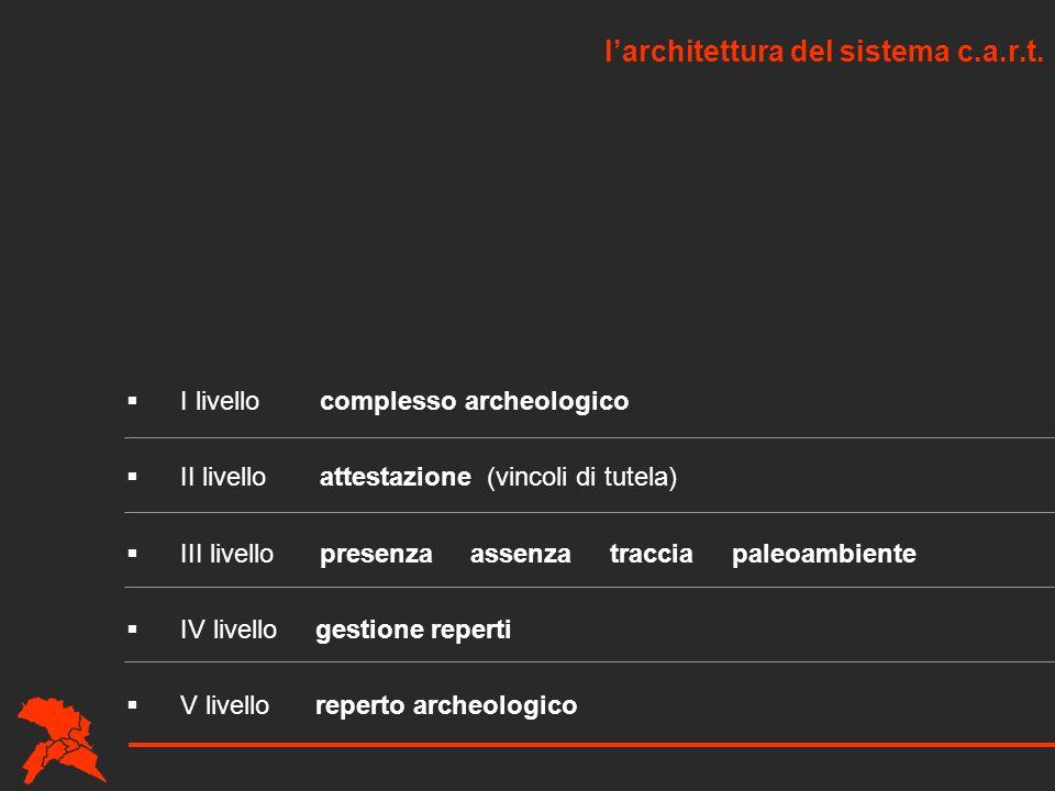l'architettura del sistema c.a.r.t.  I livello complesso archeologico  II livello attestazione (vincoli di tutela)  III livello presenza assenza tr