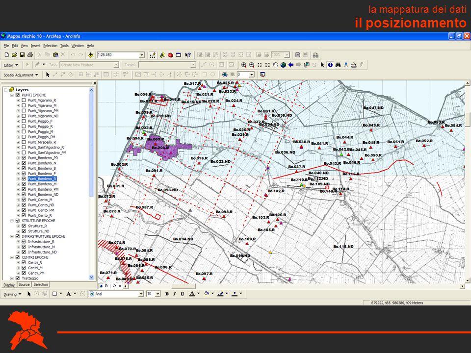 il posizionamento la mappatura dei dati