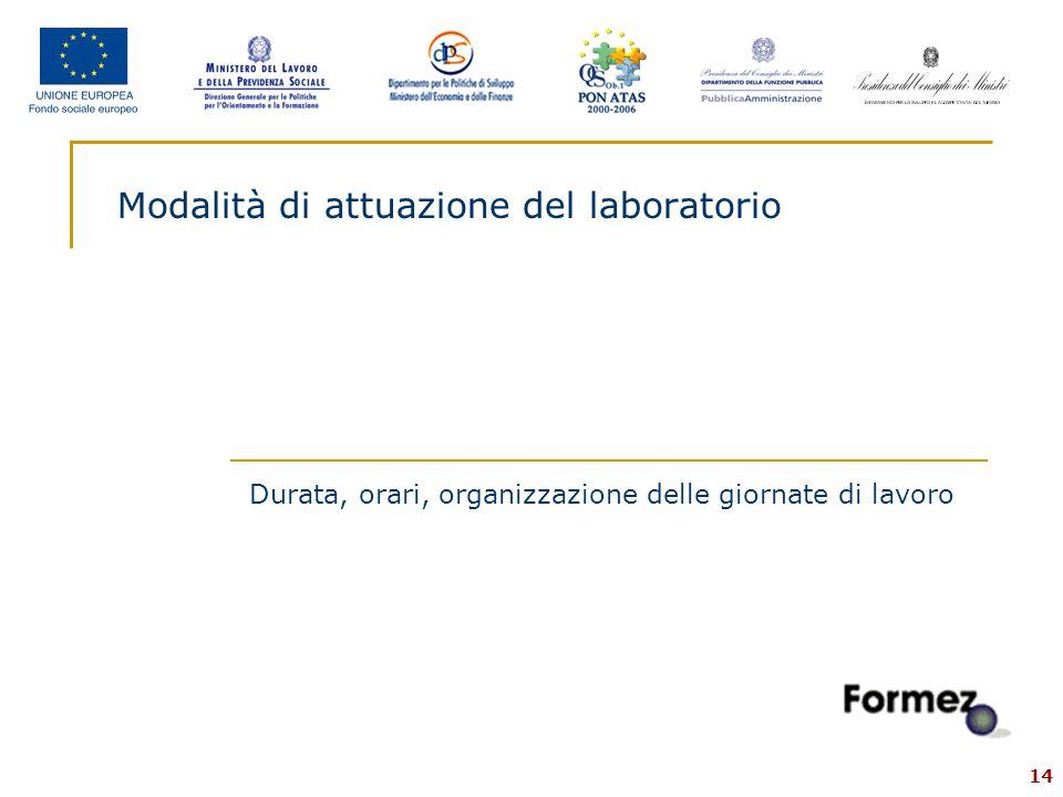 14 Modalità di attuazione del laboratorio Durata, orari, organizzazione delle giornate di lavoro