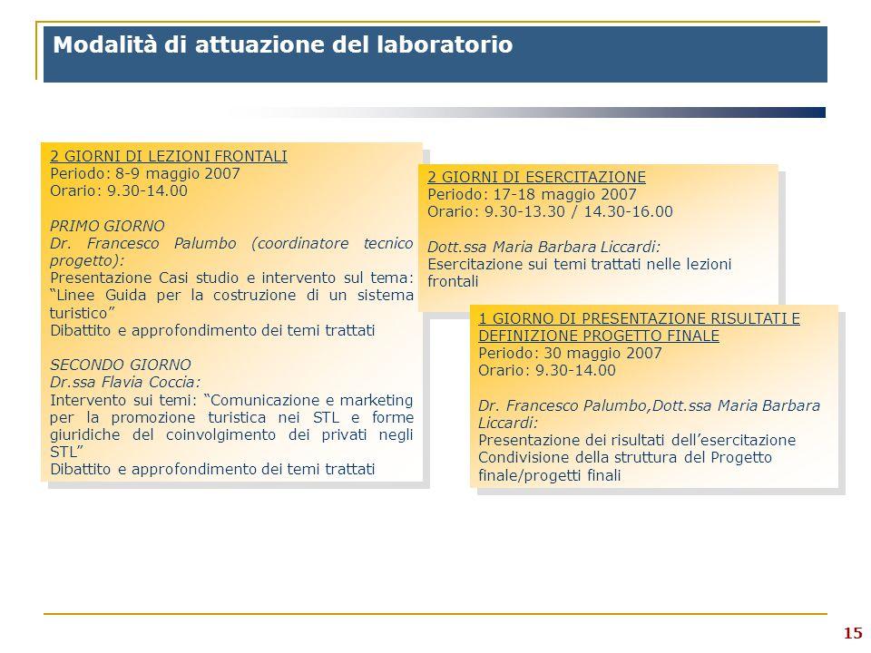 15 Modalità di attuazione del laboratorio 2 GIORNI DI LEZIONI FRONTALI Periodo: 8-9 maggio 2007 Orario: 9.30-14.00 PRIMO GIORNO Dr.