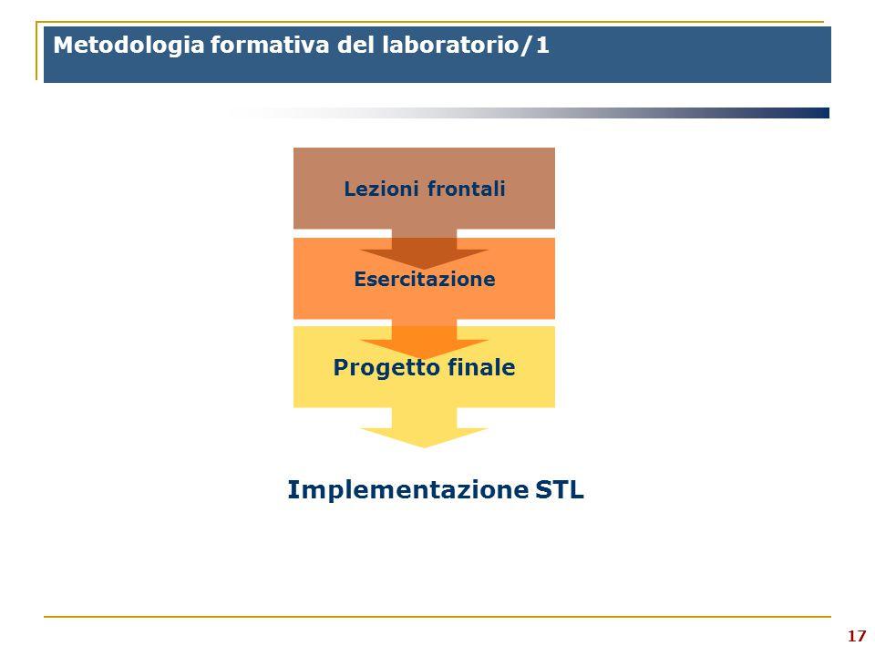 17 Metodologia formativa del laboratorio/1 Progetto finale Esercitazione Lezioni frontali Implementazione STL