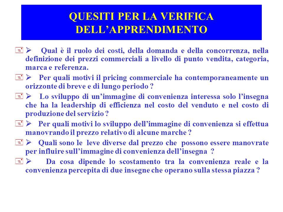 QUESITI PER LA VERIFICA DELL'APPRENDIMENTO +  Qual è il ruolo dei costi, della domanda e della concorrenza, nella definizione dei prezzi commerciali