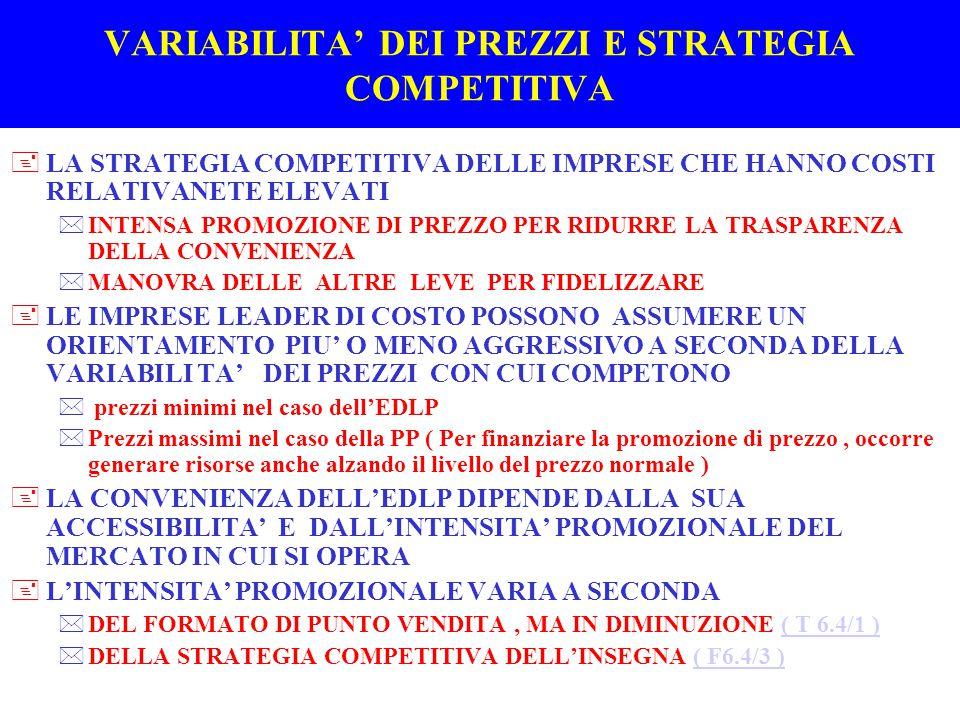 VARIABILITA' DEI PREZZI E STRATEGIA COMPETITIVA +IL CONTRIBUTO DI IDM / GDO ALLA VARIABILITA' DEI PREZZI ( F 6.4/5-6 ) F 6.4/5-6 ) +I COSTI IMPLICITI DELLA PROMOZIONE DI PREZZO *AUMENTO DELLE SCORTE *ROTTURE DI STOCK *DIFFICOLTA' NEL MERCHANDISING *AUMENTO DEGLI SPOSTAMENTI DEL CONSUMATORE *RIDUZIONE DELLA BRAND E STORE LOYALTY +CONSISTENZA ( 76,8% ) E PROFILO DEL SEGMENTO CHE PREFERISCE UNA CONVENIENZA STABILE *  alto costo di opportunità del tempo dedicato all'acquisto; *  forte propensione a concentrare gli acquisti in un solo punto vendita; *  consistente capacità di spesa; *  notevole sensibilità al livello e alla qualità del servizio commerciale; *  decisa fedeltà alle marche.