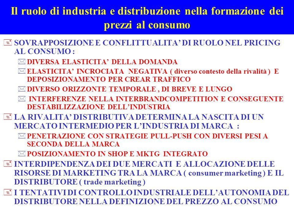 Il ruolo di industria e distribuzione nella formazione dei prezzi al consumo +Il pricing commerciale si distingue dal pricing industriale per la maggior facilità con cui possono essere praticate politiche discriminatorie : *CONTATTO COL CONSUMATORE *FACILITA' DI SEGMENTAZIONE DELLA DOMANDA *IMMATERIALITA' DEL SERVIZIO *DIVERSA SENSIBILITA' AL PREZZO +DISCRIMINAZIONE E DIFFERENZIAZIONE +ECONOMICS DELLA DISCRIMINAZIONE: *SOLO NEL CASO DI POTERE DI MERCATO *MASSIMIZZAZIONE DEL PROFITTO UTILIZZANDO DIVERSI SEGMENTI DELLA CURVA DI DOMANDA O SFRUTTANDO LA DIVERSA ELASTICITA' *SEPARAZIONE DEI SEGMENTI +DISCRIMINAZIONE MONOPOLISTICA E DISCRIMINAZIONE COMPETITTIVA