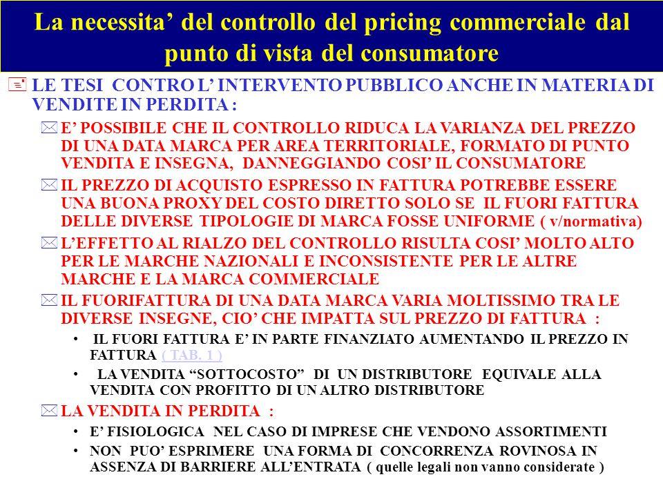 La necessita' del controllo del pricing commerciale dal punto di vista del consumatore +IN ASSENZA DEL SOTTOCOSTO DA ALLINEAMENTO, E DATA LA DIVERSITA' DEI PREZZI IN FATTURA, OCCORRE UN CARTELLO VERTICALE PER : *ALLINEARE I LISTINI *UNIFORMARE GLI SCONTI DA INSERIRE IN FATTURA +IL CARTELLO VERTICALE AVRA' COME CONSEGUENZAUN RIALZO DEI PREZZI DELLE MARCHE LEADER E UNA RIDUZIONE DELLA LORO VARIANZA PER FORMATO / AREA +LE ALTERNATIVE ALL'INTERVENTO PUBBLICO : *CONTROLLO ANTITRUST DELL'ABUSO DELLE POSIZIONI DI DOMINANZA ( vedi sentenza ID ) *ELENCO DI PRATICHE COMMERCIALI NON AMMESSE *SUPPORTO ALLA GESTIONE INTEGRATA DEL PREZZO AL CONSUMO AUTORIZZANDO I FORNITORI AD APPLICARE INCENTIVI E SANZIONI A SUPPORTO DEL PREZZO CONSIGLIATO ( eliminazione norma legge 287 )